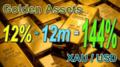 Управление активами в драгоценных металлах